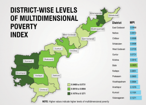 Indian state of Andhra Pradesh releases its first Multidimensional